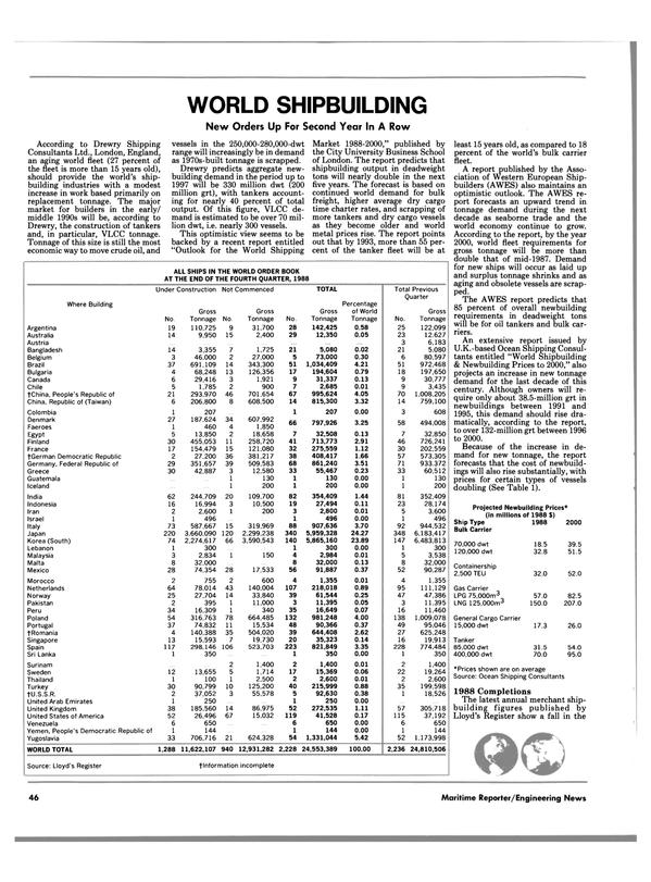 Maritime Reporter Magazine, page 42,  Jun 1989