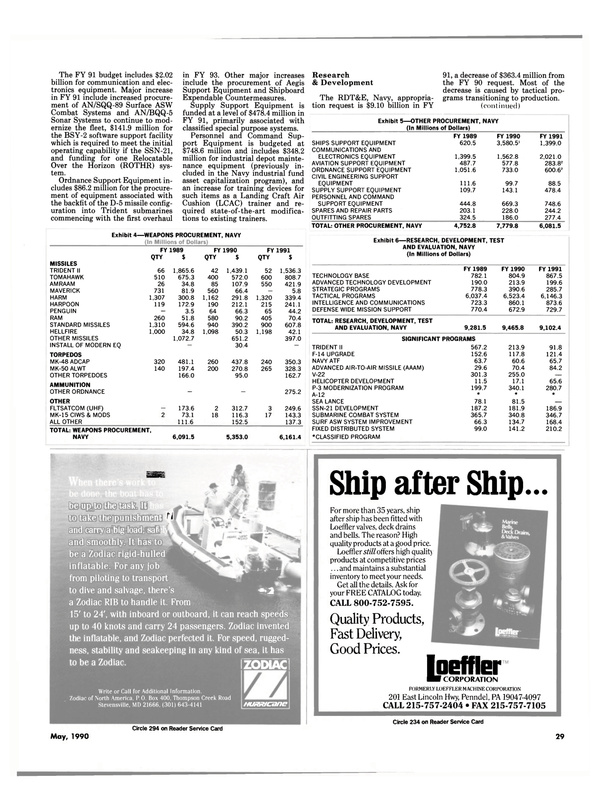 Maritime Reporter Magazine, page 27,  May 1990 Pennsylvania
