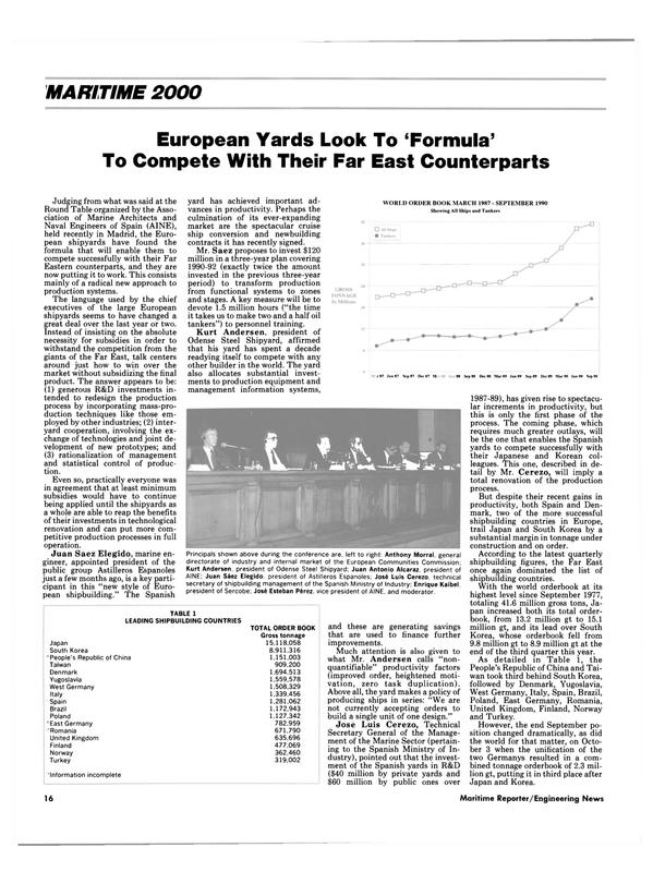 Maritime Reporter Magazine, page 14,  Dec 1990 Enrique Kaibel