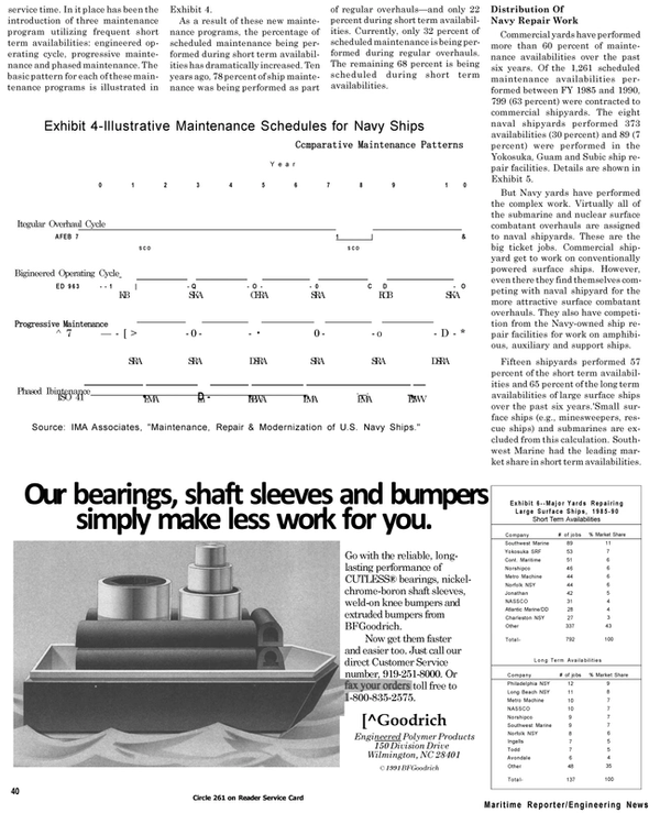 Maritime Reporter Magazine, page 38,  Jul 1992 United States Navy