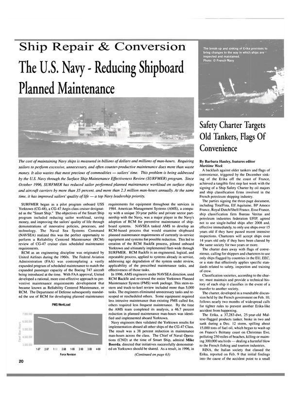 Maritime Reporter Magazine, page 20,  Mar 2000