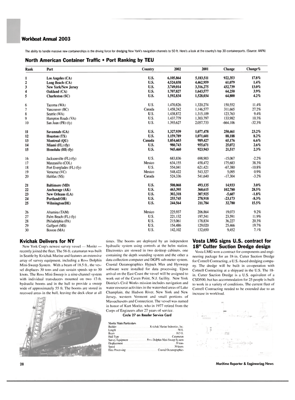 Maritime Reporter Magazine, page 28,  Nov 2003 western Vermont