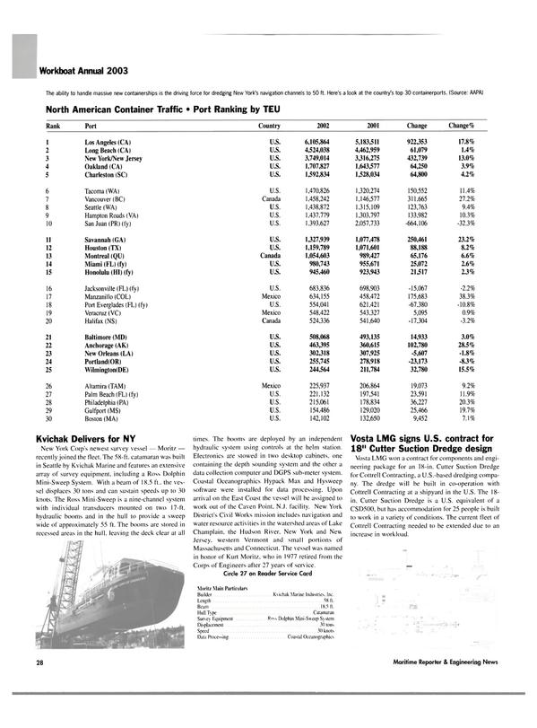 Maritime Reporter Magazine, page 28,  Nov 2003