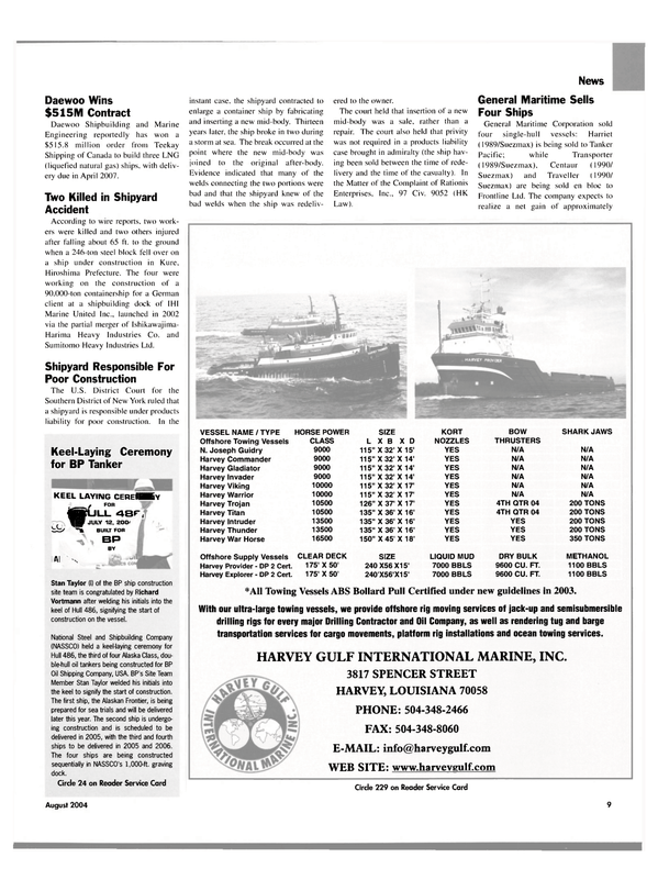 Maritime Reporter Magazine, page 9,  Aug 2004