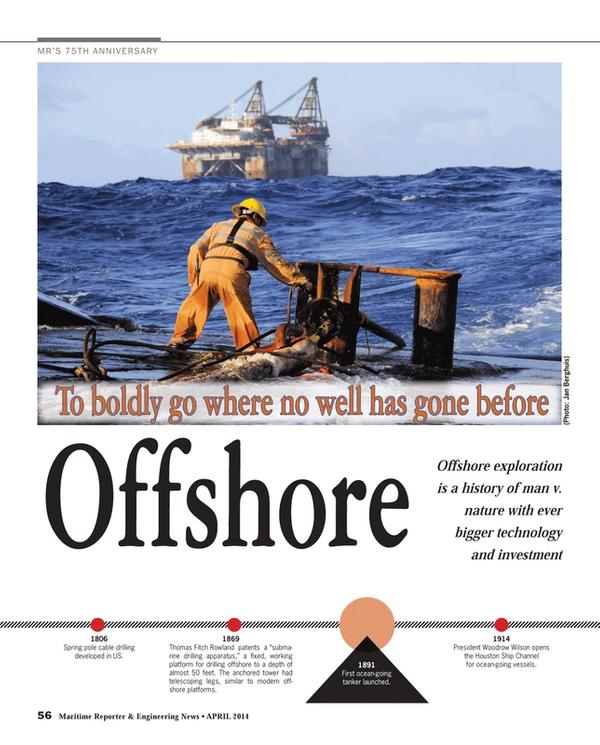 Offshore Energy Timeline:1806-2014