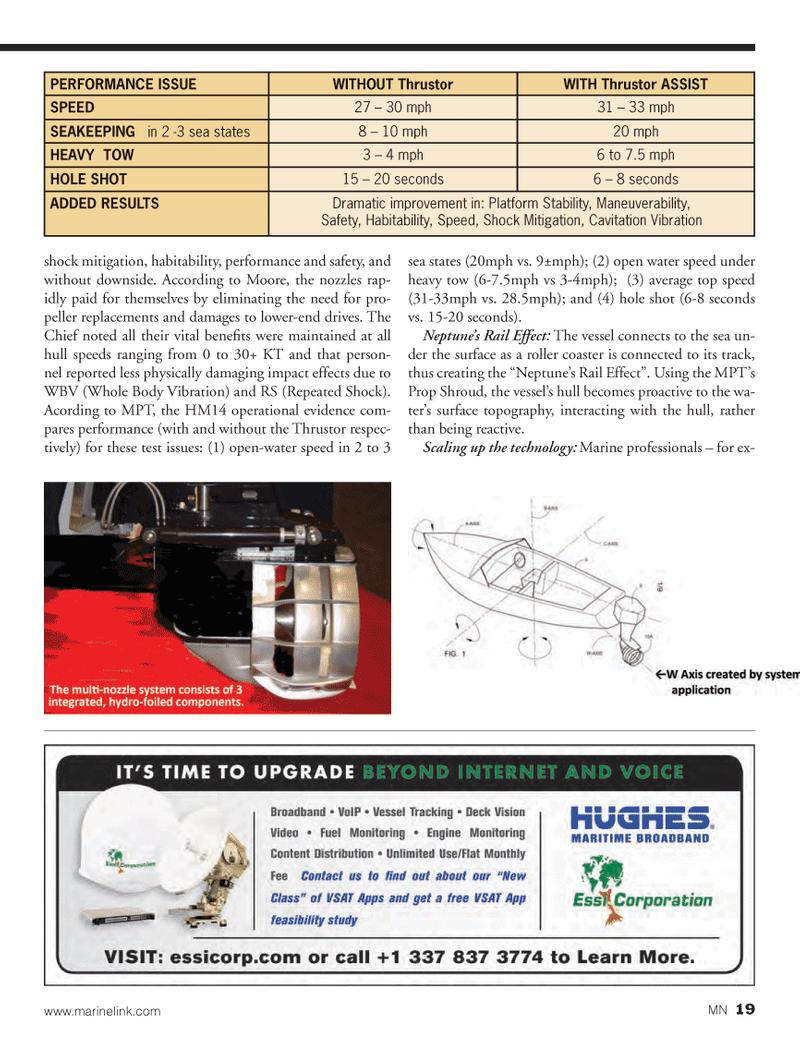 Marine News Magazine, page 19,  Oct 2013