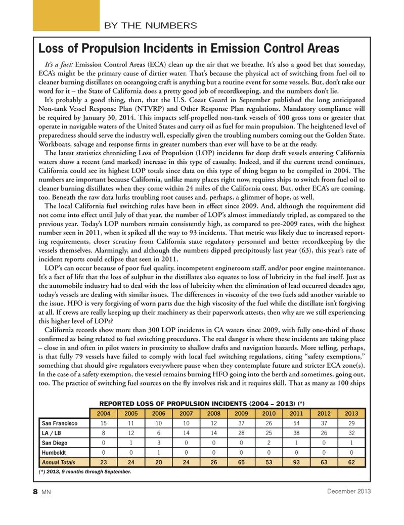 Marine News Magazine, page 8,  Dec 2013