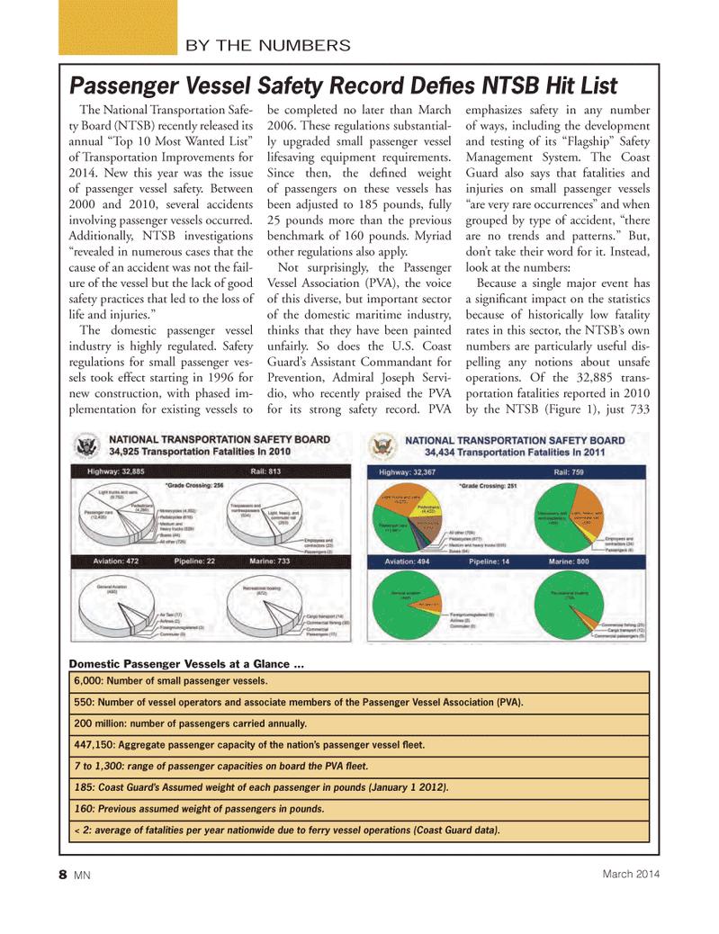 Marine News Magazine, page 8,  Mar 2014