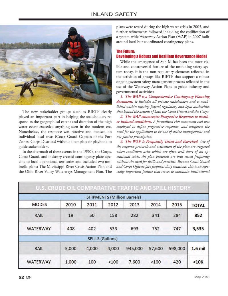 Marine News Magazine, page 52,  May 2018