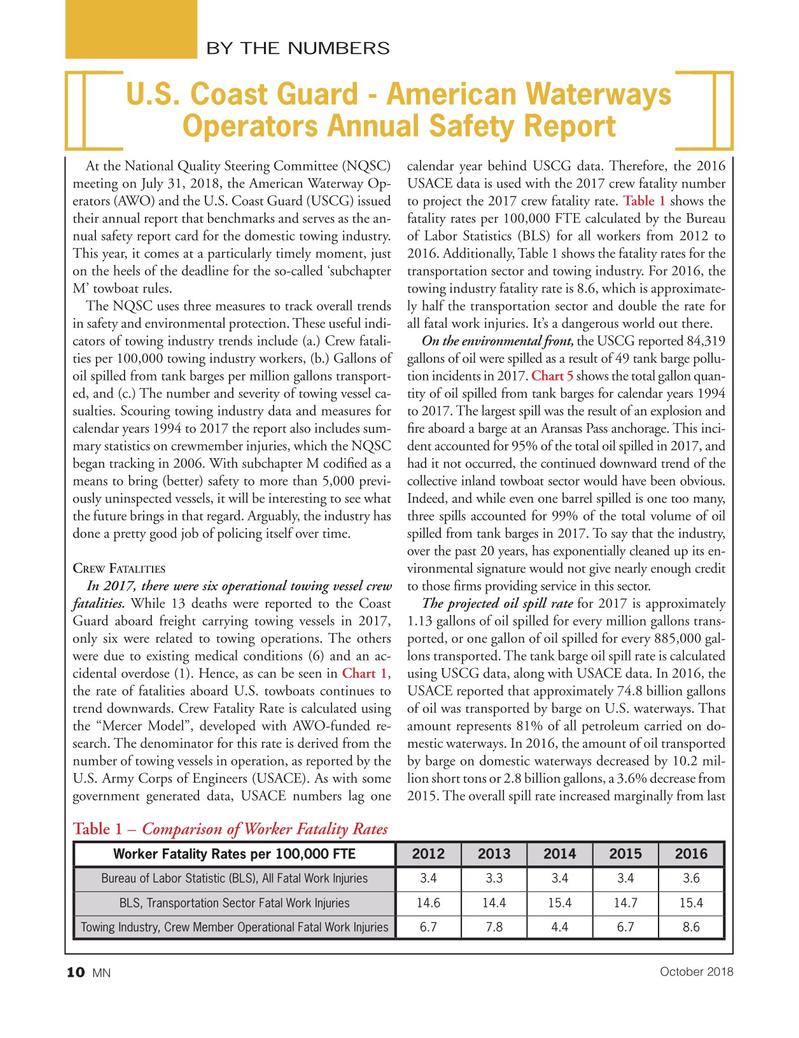 Marine News Magazine, page 10,  Oct 2018