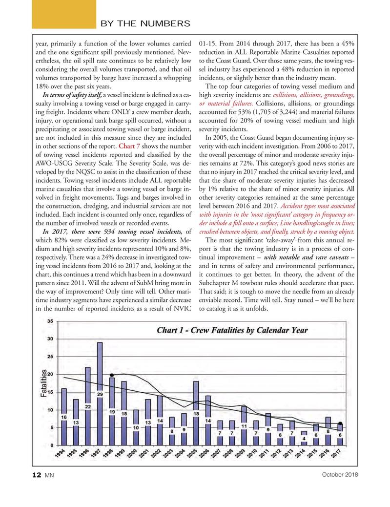 Marine News Magazine, page 12,  Oct 2018