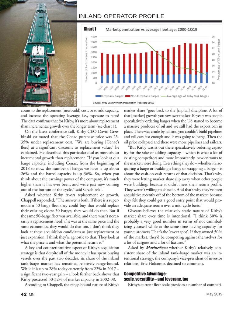 Marine News Magazine, page 42,  May 2019