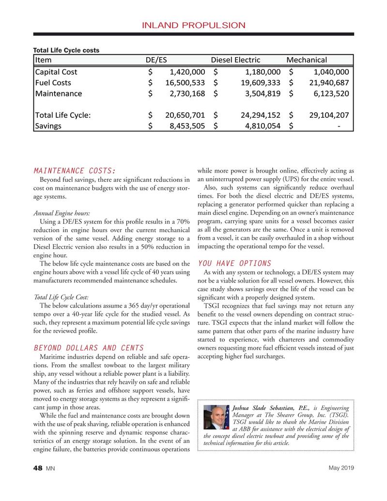 Marine News Magazine, page 48,  May 2019