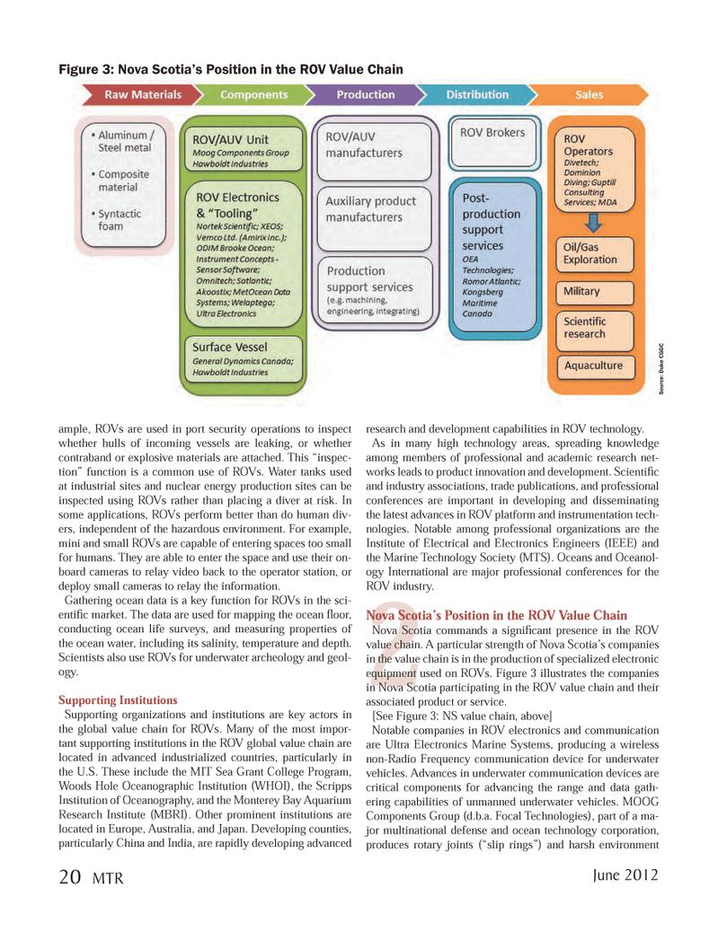 Marine Technology Magazine, page 20,  Jun 2012 environment