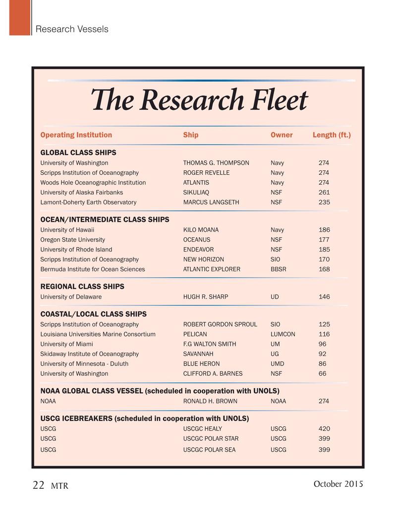 Marine Technology Magazine, page 22,  Oct 2015