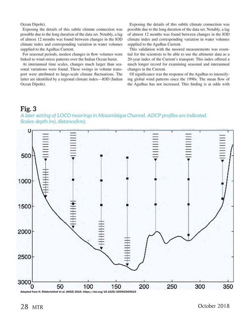Marine Technology Magazine, page 28,  Oct 2018