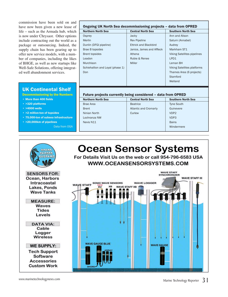 Marine Technology Magazine, page 31,  Mar 2019