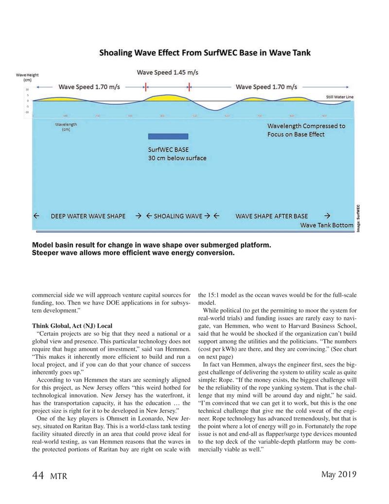 Marine Technology Magazine, page 44,  May 2019
