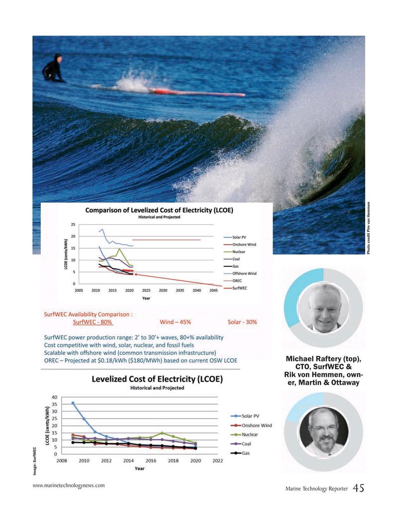 Marine Technology Magazine, page 45,  May 2019