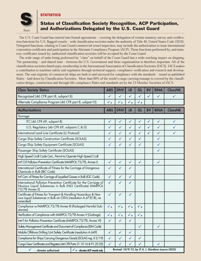 Maritime Logistics Professional Magazine, page 61,  Q4 2012