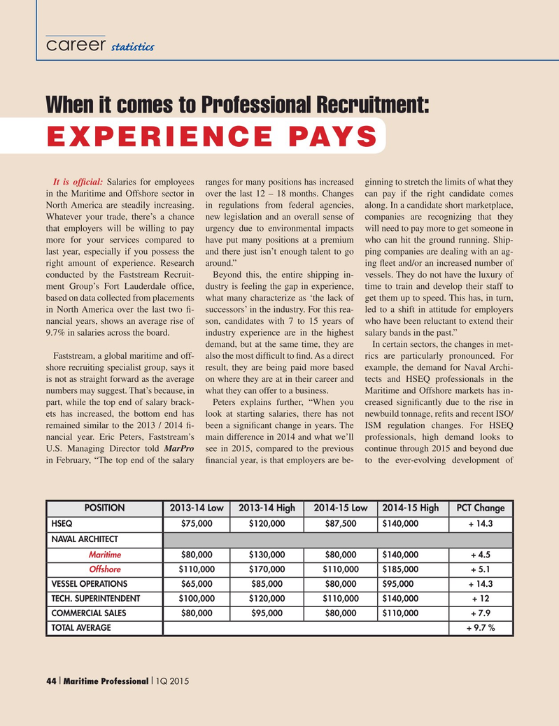 Maritime Logistics Professional Magazine, page 44,  Q1 2015