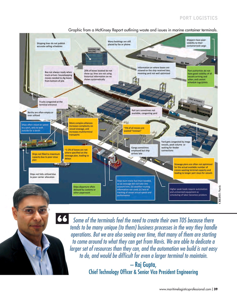 Maritime Logistics Professional Magazine, page 39,  Mar/Apr 2017