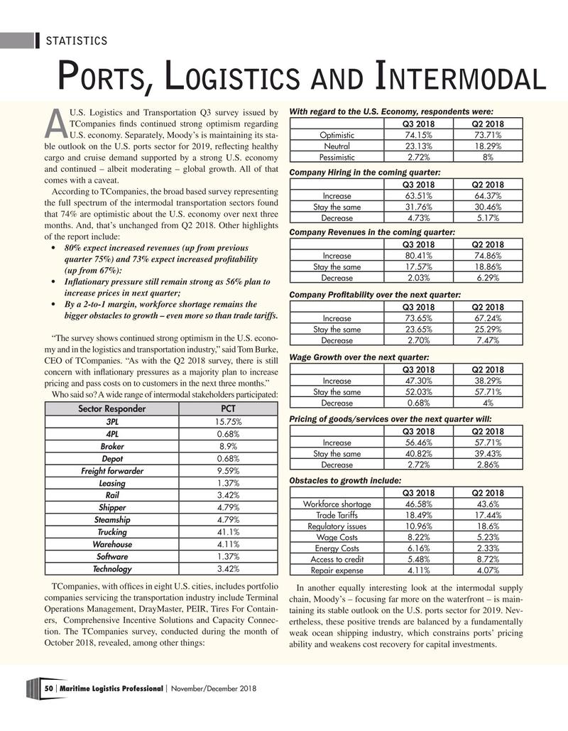 Maritime Logistics Professional Magazine, page 50,  Nov/Dec 2018