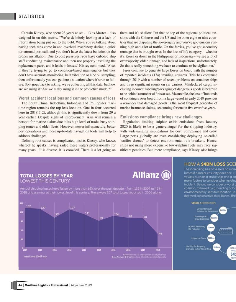 Maritime Logistics Professional Magazine, page 46,  May/Jun 2019
