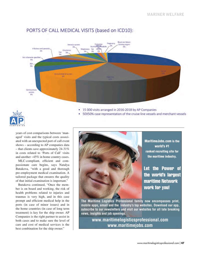 Maritime Logistics Professional Magazine, page 47,  Sep/Oct 2019