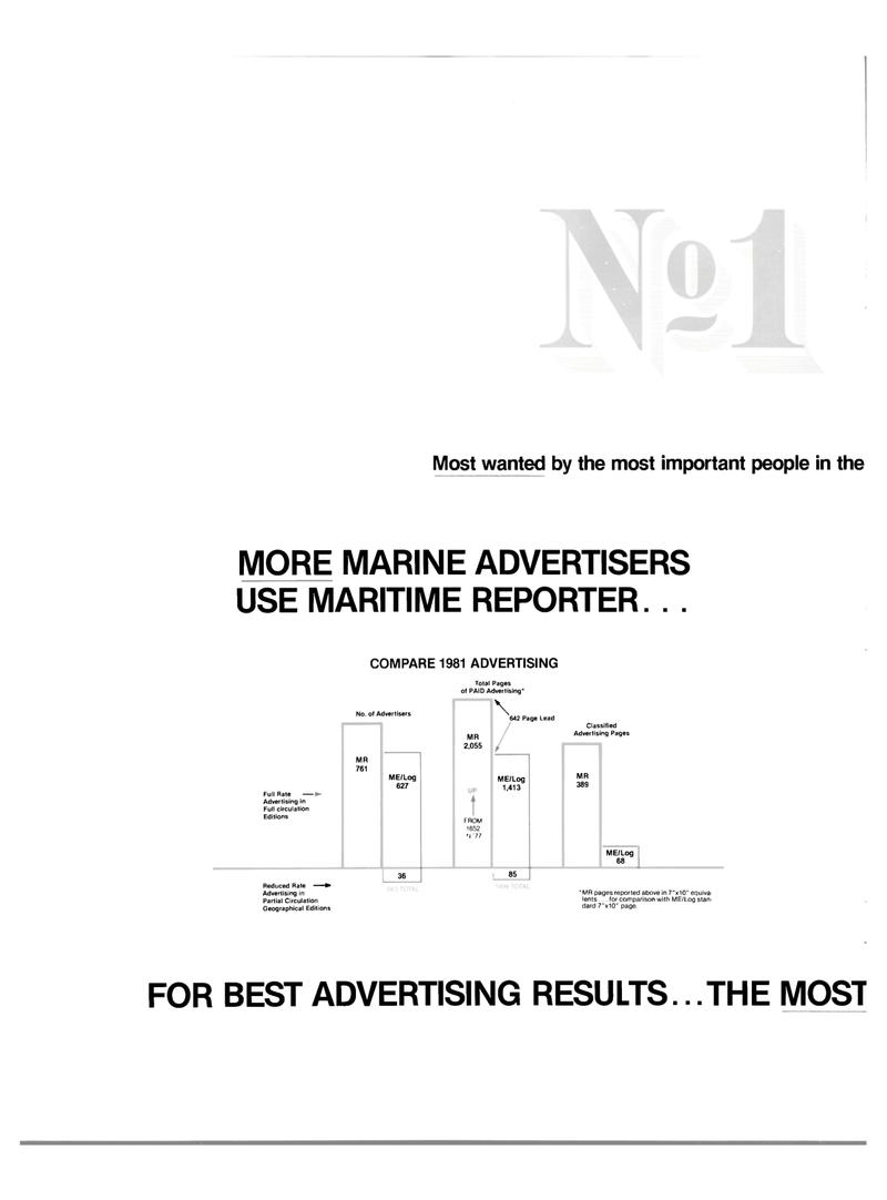 Maritime Reporter Magazine, page 46,  Mar 15, 1983