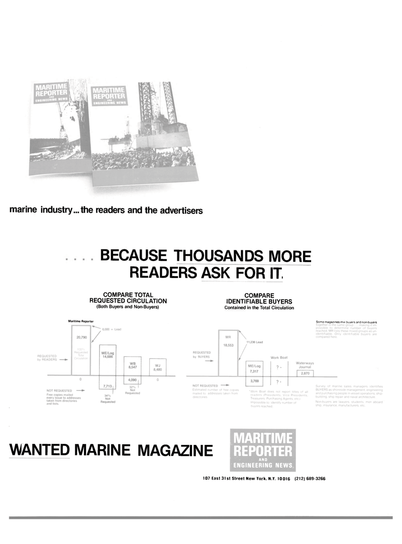 Maritime Reporter Magazine, page 47,  Mar 15, 1983