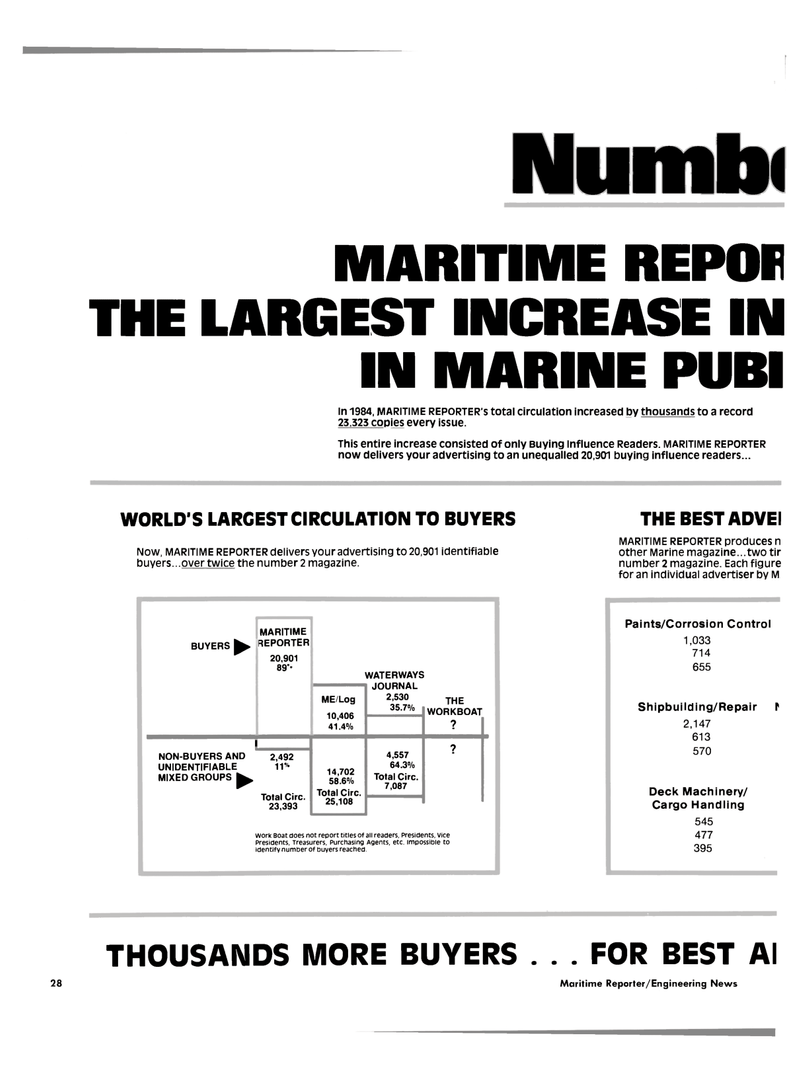 Maritime Reporter Magazine, page 26,  Mar 1985 tir buyers