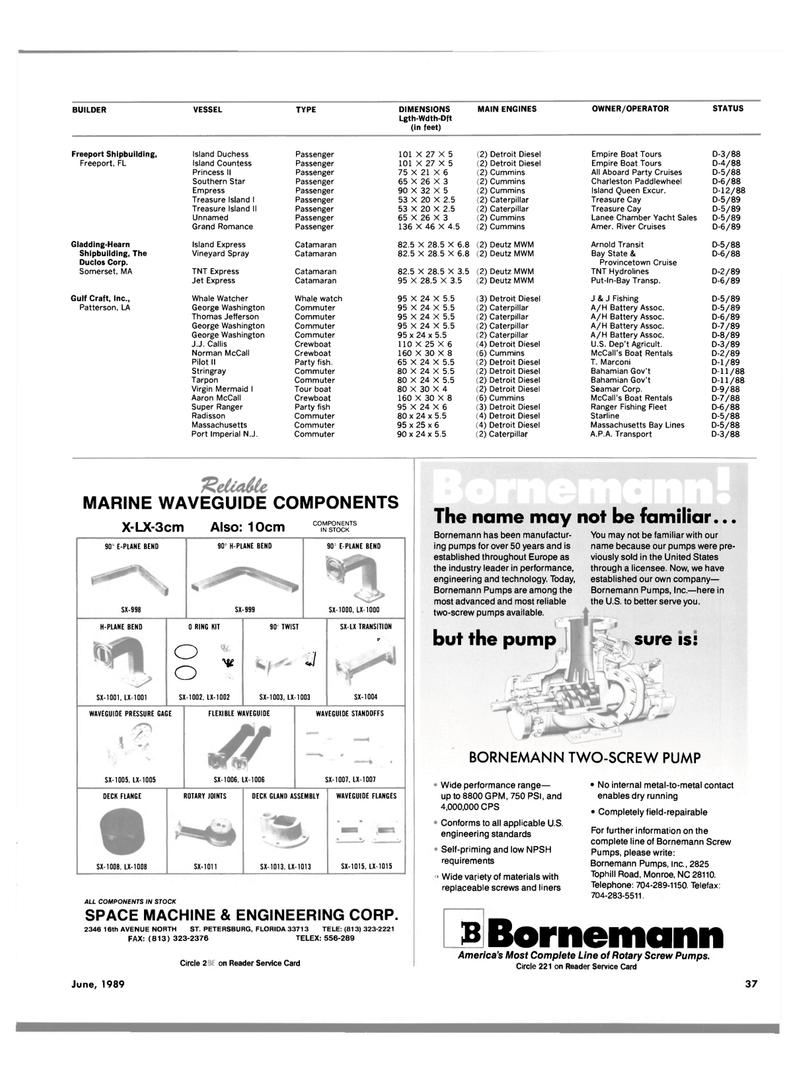 Maritime Reporter Magazine, page 33,  Jun 1989