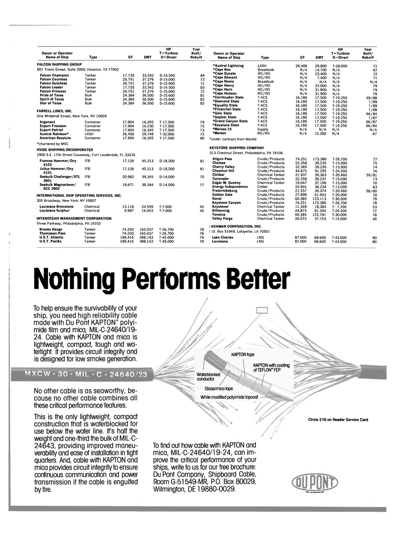 Maritime Reporter Magazine, page 65,  Jun 1989