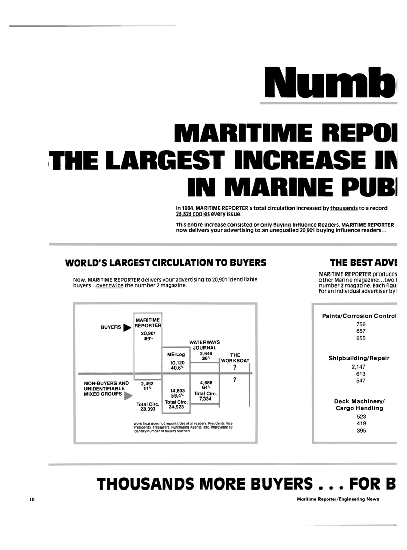 Maritime Reporter Magazine, page 8,  Sep 15, 1994 identifiable buyers