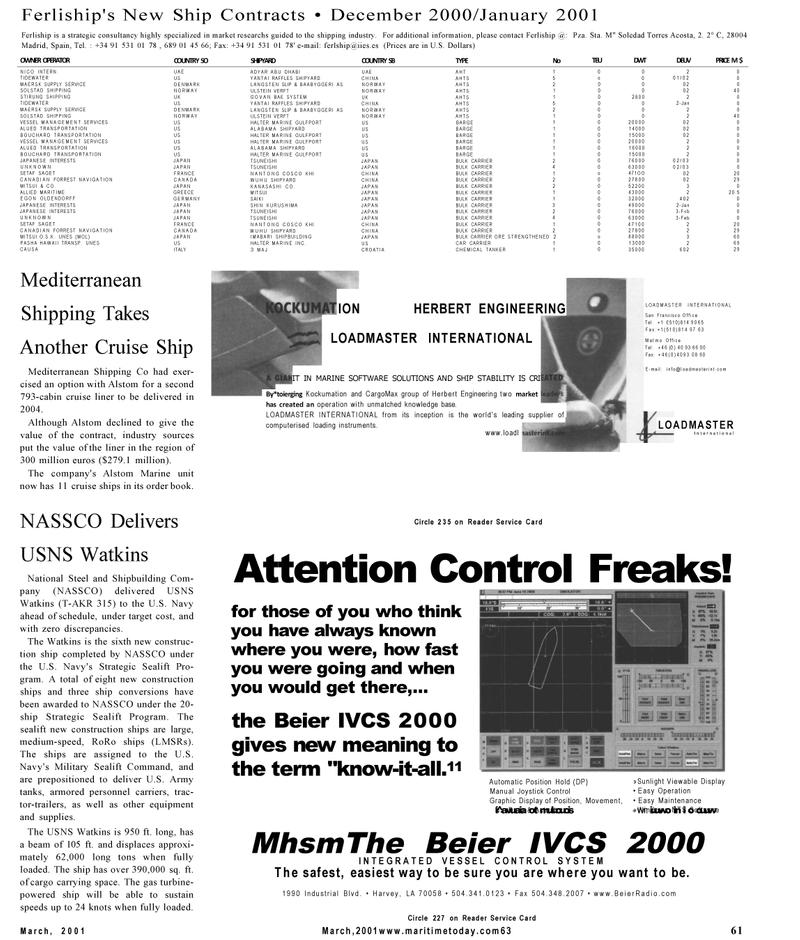 Maritime Reporter Magazine, page 61,  Mar 2001 Soledad Torres Acosta
