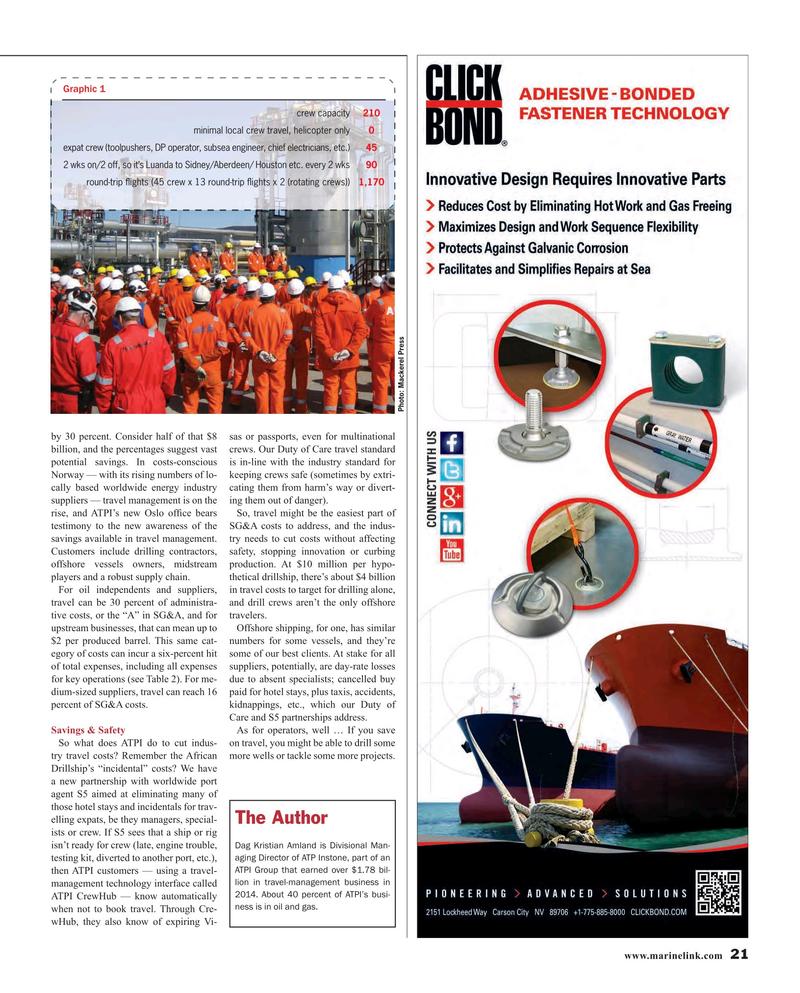 Maritime Reporter Magazine, page 21,  Oct 2015