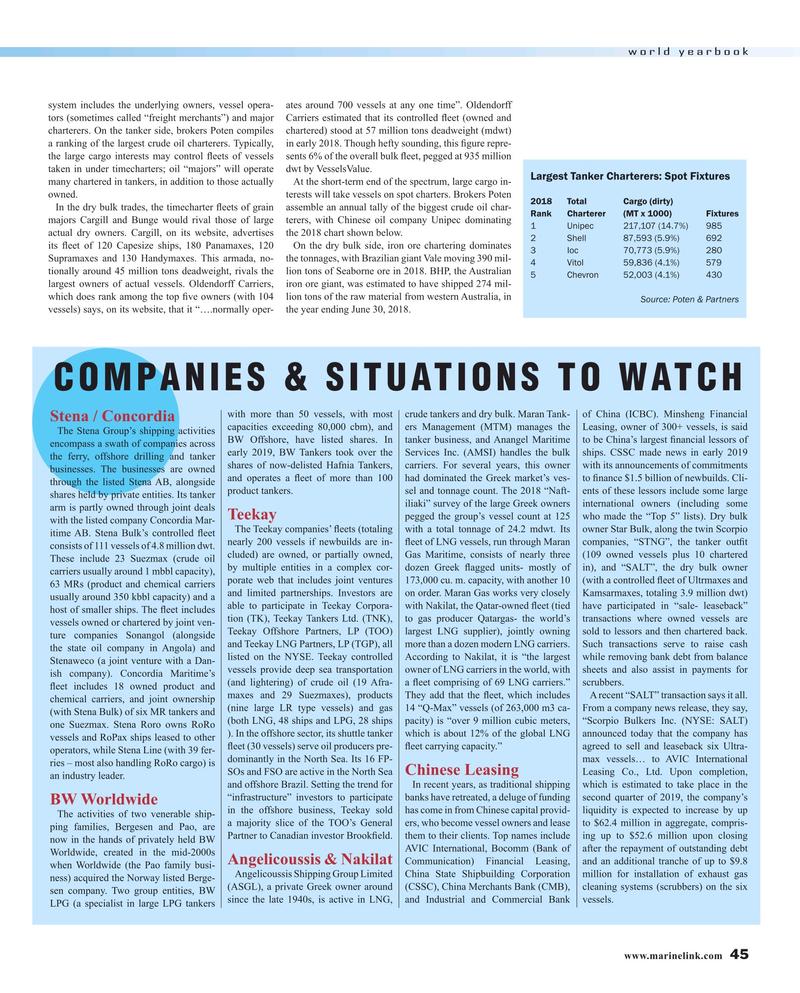 Maritime Reporter Magazine, page 45,  Jun 2019
