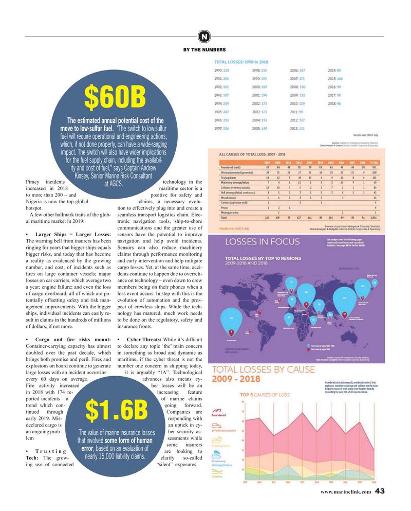 Maritime Reporter Magazine, page 43,  Jul 2019