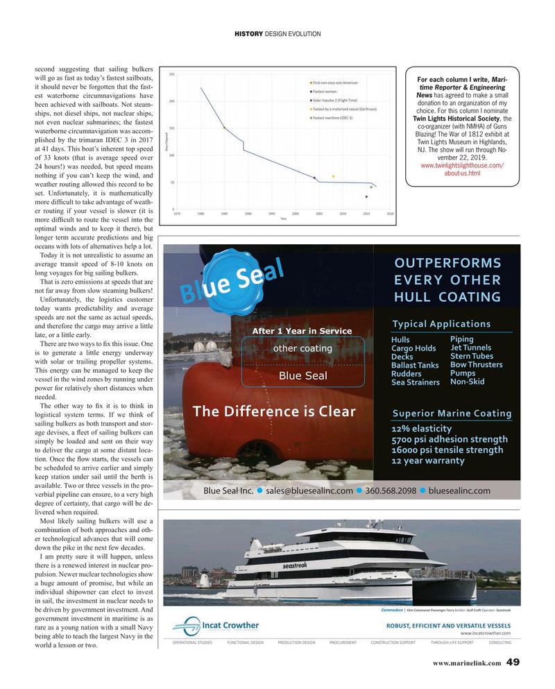 Maritime Reporter Magazine, page 49,  Oct 2019