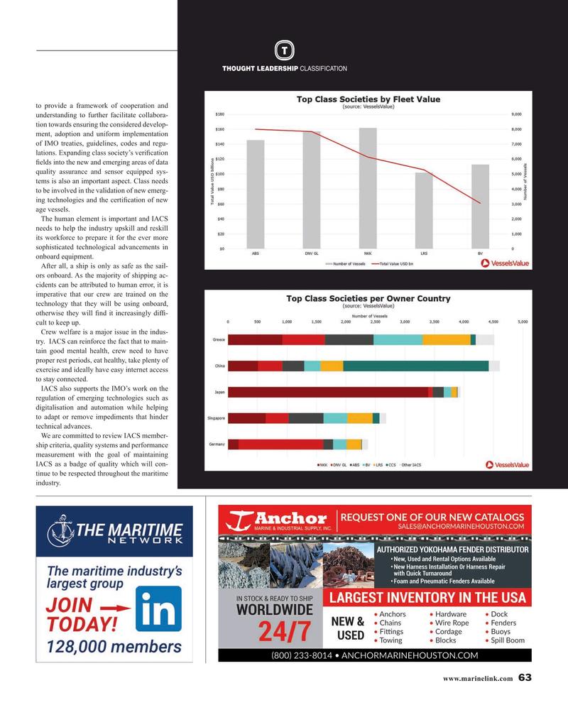 Maritime Reporter Magazine, page 63,  Oct 2019