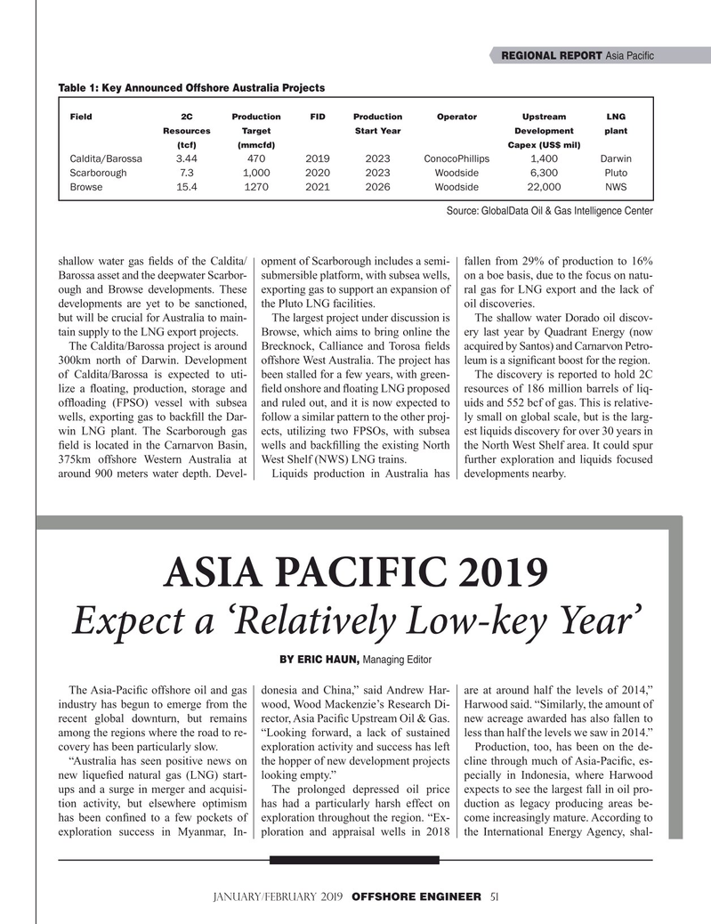 Offshore Engineer Magazine, page 51,  Jan 2019