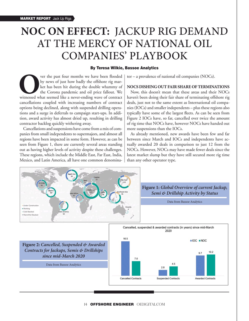 Offshore Engineer Magazine, page 14,  Jul 2020