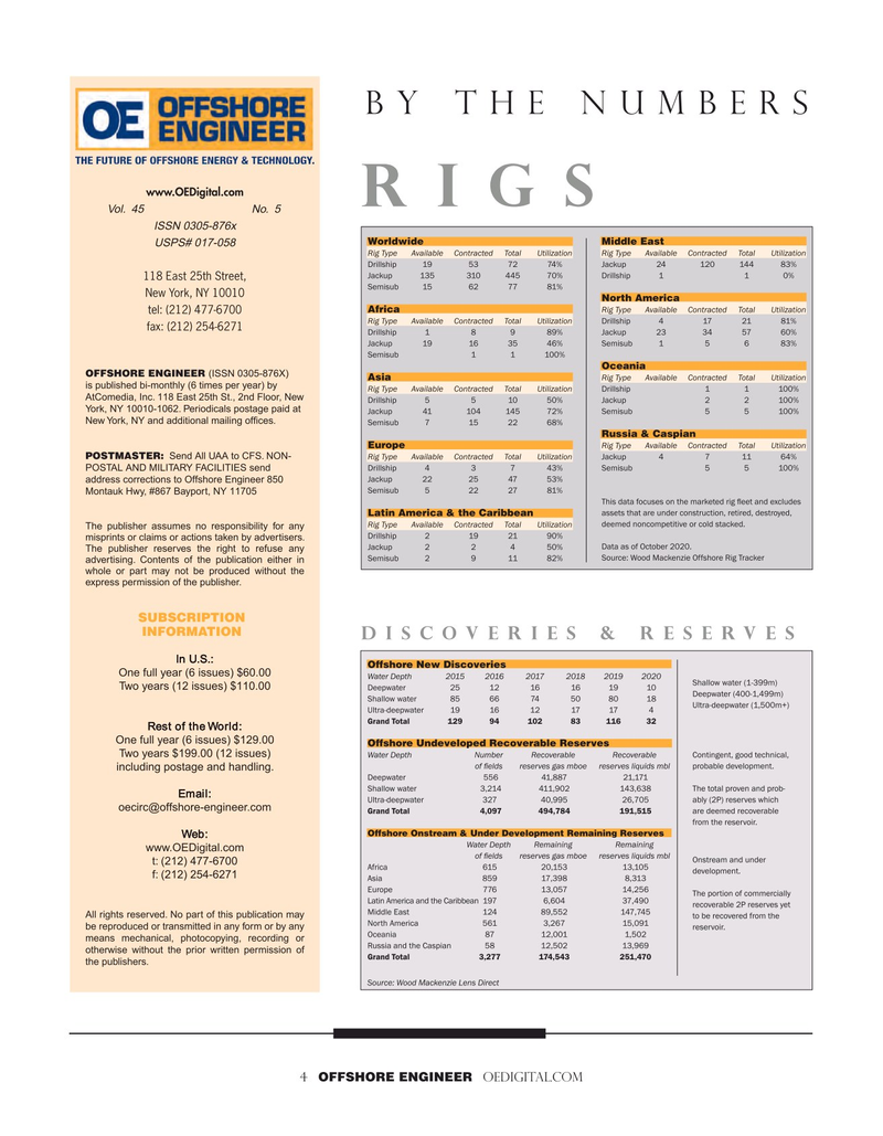 Offshore Engineer Magazine, page 4,  Sep 2020
