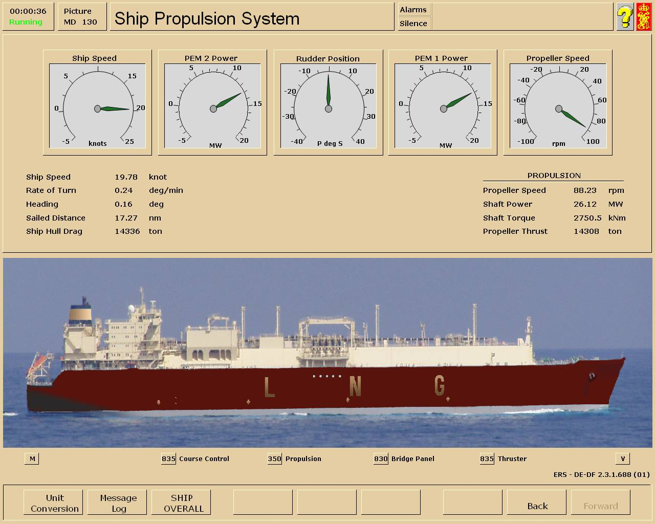 The model represents a LNG vessel with a diesel electric dual fuel propulsion system, with the following propulsion configuration: Two high voltage propulsion electric motors (PEM) are connected to one propeller through gears.