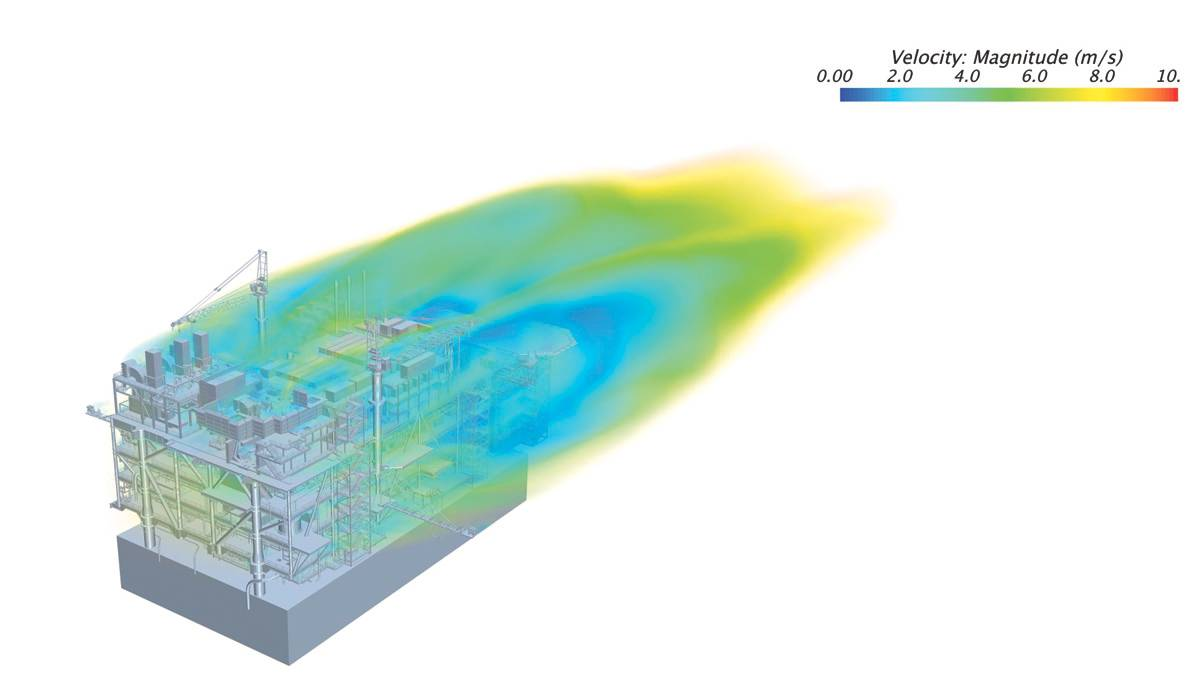 Cfd simulation of a fully featured offshore platform - Direct energie simulation ...