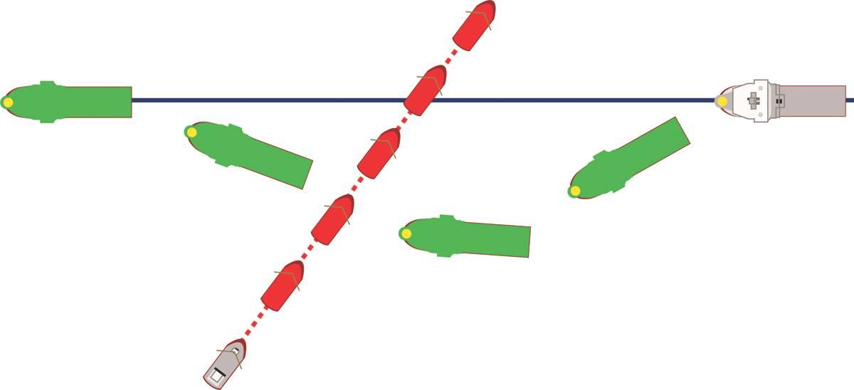 Διασχίζοντας σενάριο για δοκιμές μοντέλου λεκάνης για να ερευνήσει αυτόνομο αλγόριθμο αποφυγής ελιγμών. (Εικόνα: MARIN)