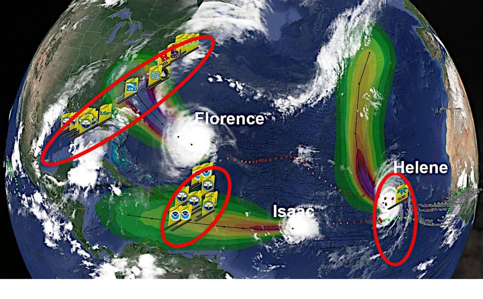 الشكل 5: ثلاثة خطوط اعتصارية لطائرات شراعية لإعصار الحارس كانت تعمل في نفس اليوم في عام 2018. الائتمان: Teledyne Marine