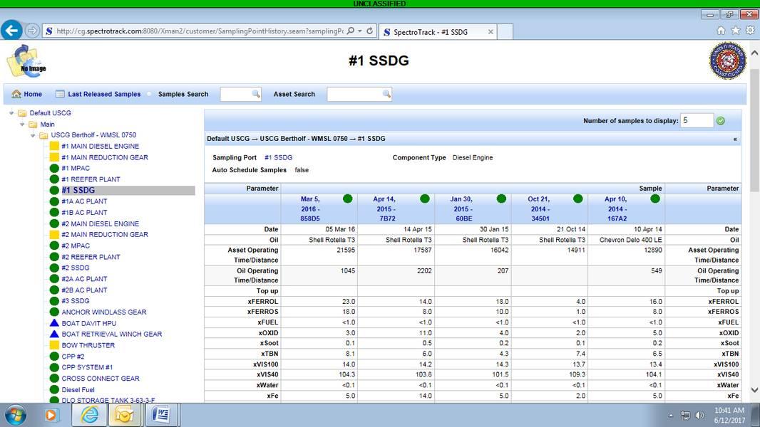 النتائج التفصيلية على مولدات الديزل الخاصة بخدمة السفن (الصورة من USCG)