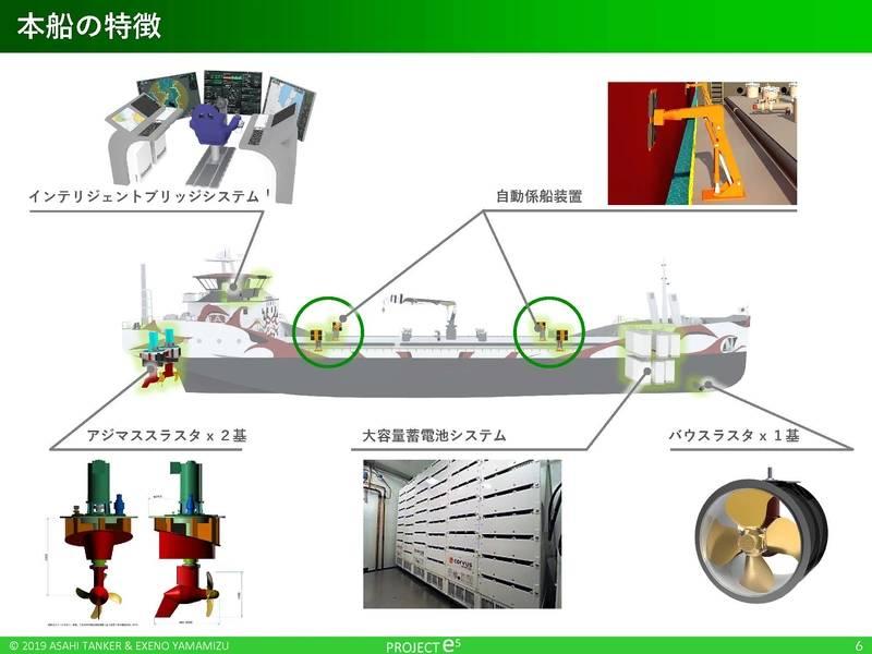 画像:著作権旭タンカー株式会社とエクセノ山水株式会社